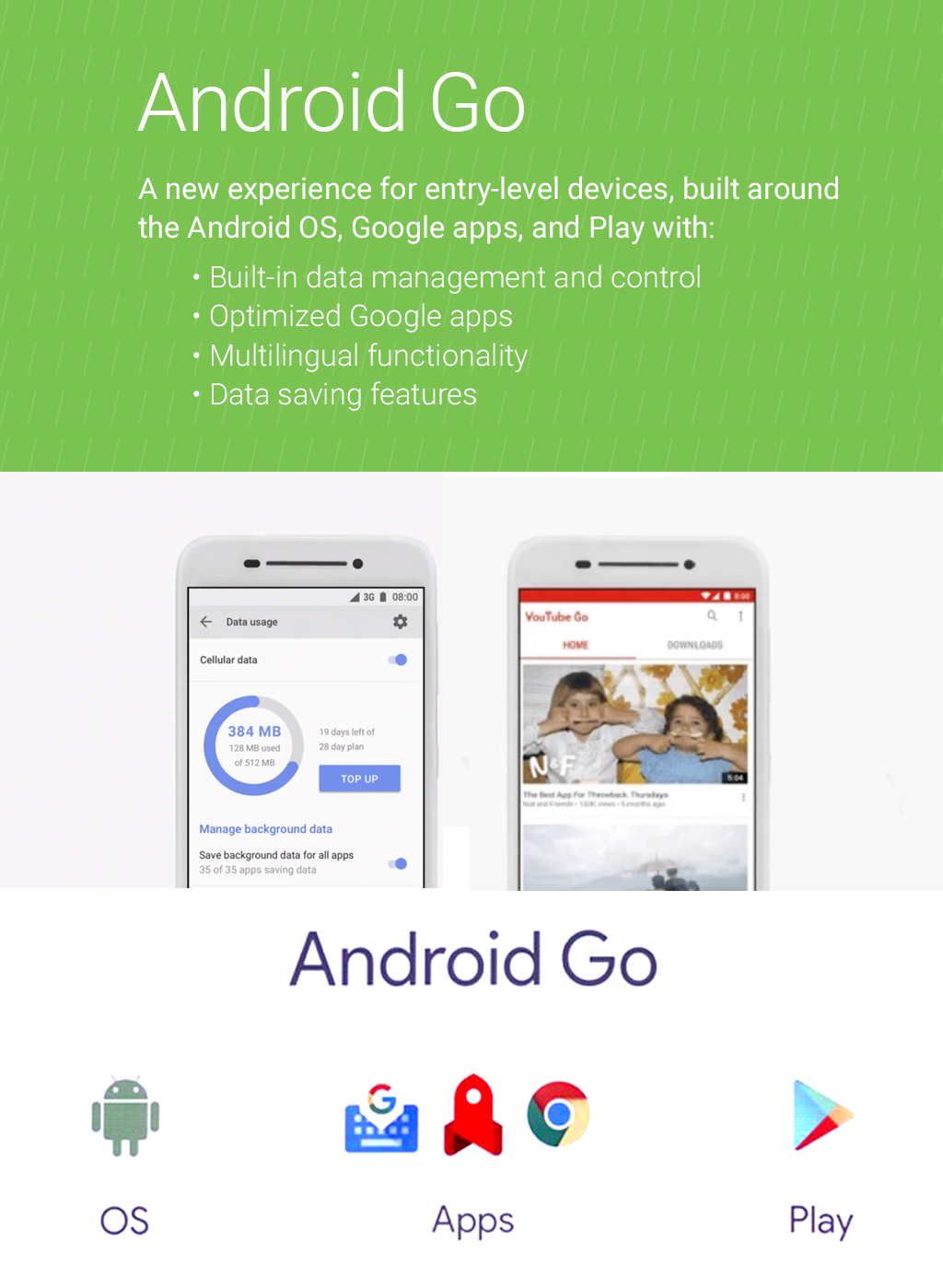 Android-Go2